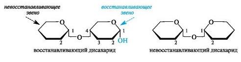 Невосстанавливающие дисахариды