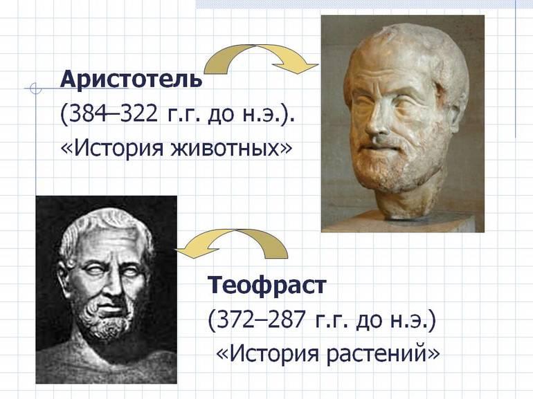 Факты из истории