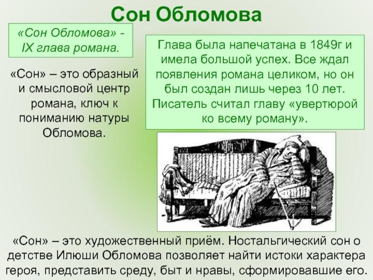 Место эпизода Сон Обломова