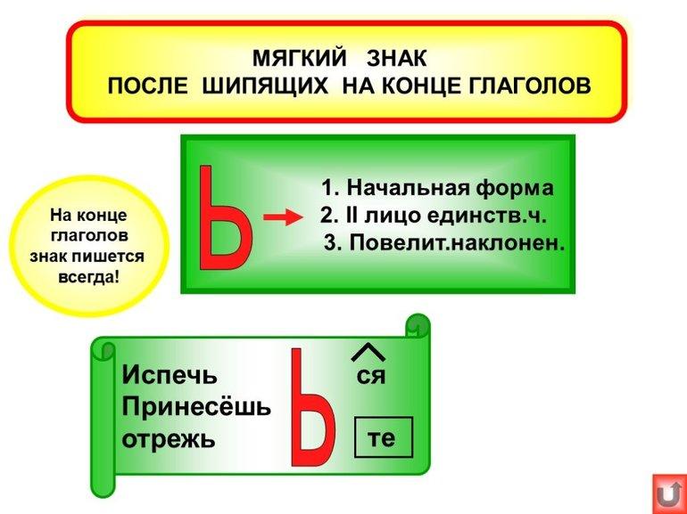 Правила и примеры использования