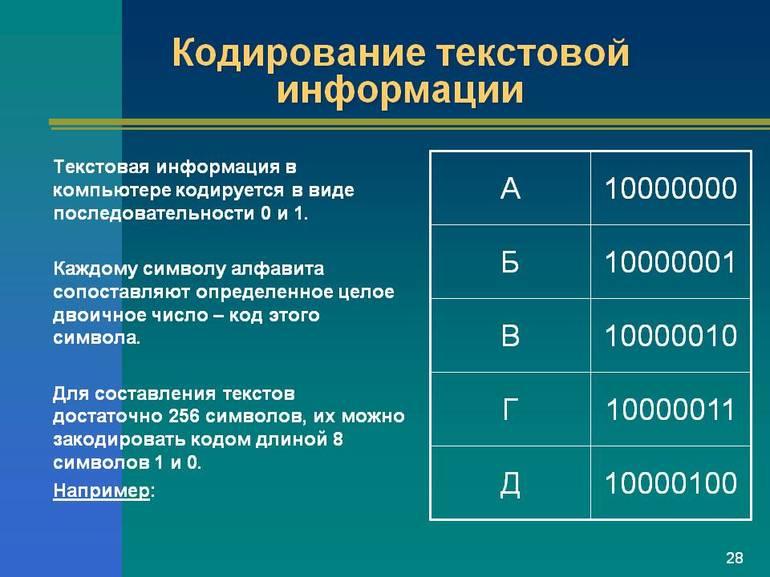 Описание основных методов шифровки текста
