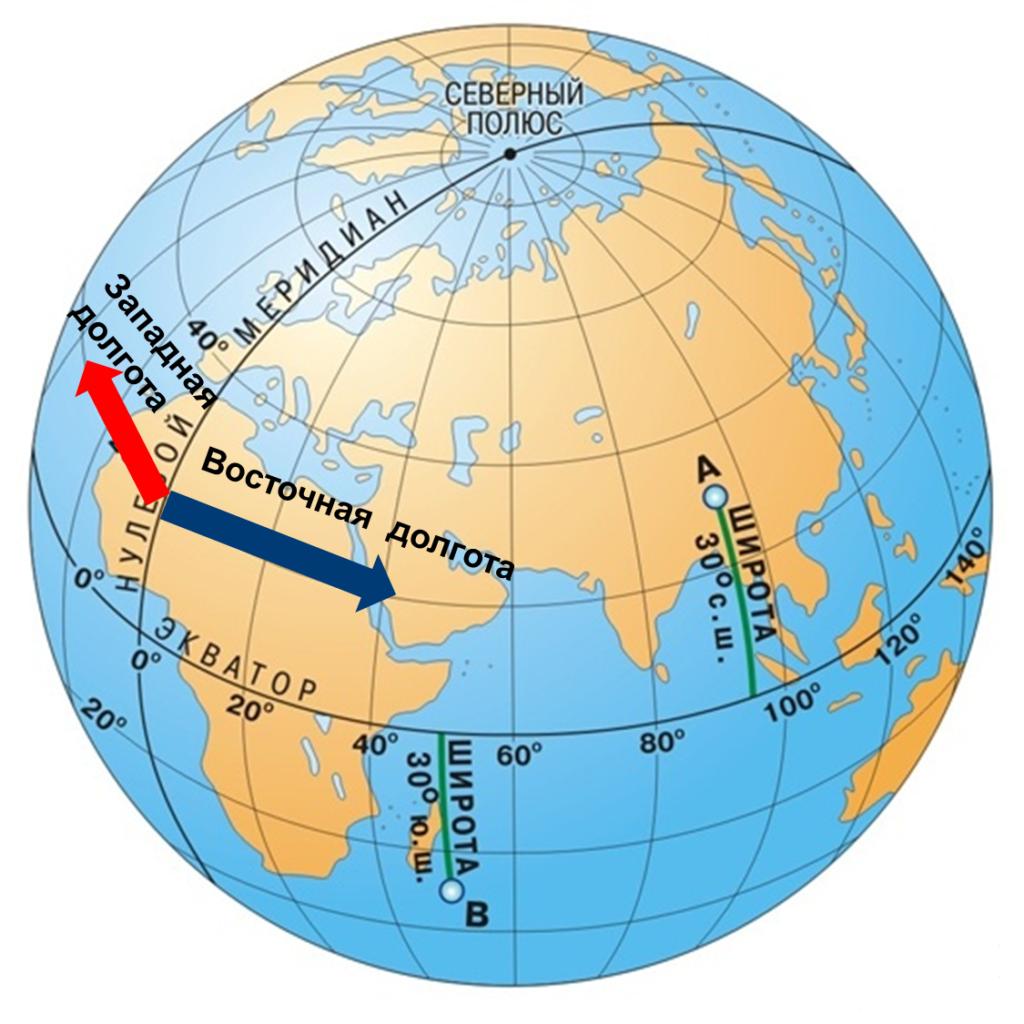 Экватор и нулевой меридиан на карте мира