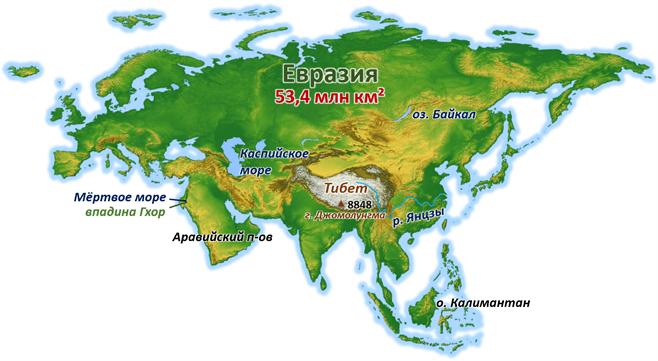 Рис. 2. Евразия - самый крупный материк