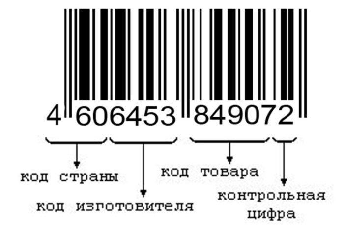 Рис. 2. Расшифровка штрих-кода