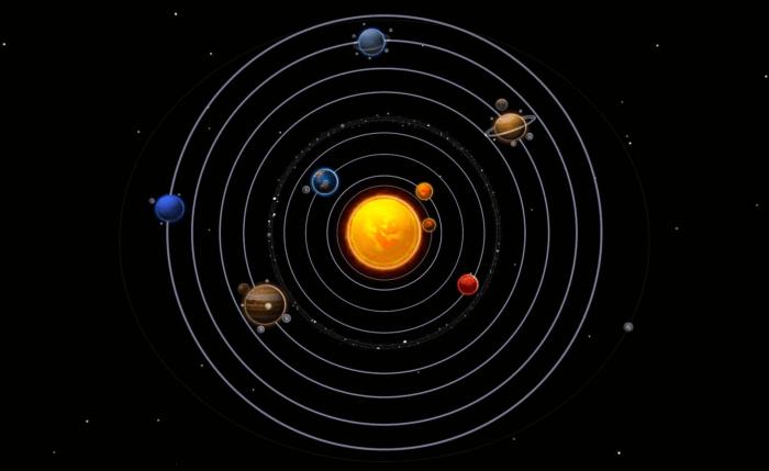 Рис.1. Карта Солнечной системы