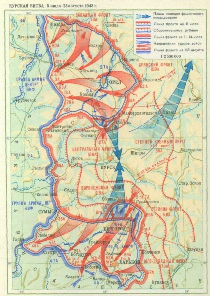 Рис. 6. Карта - Курская битва