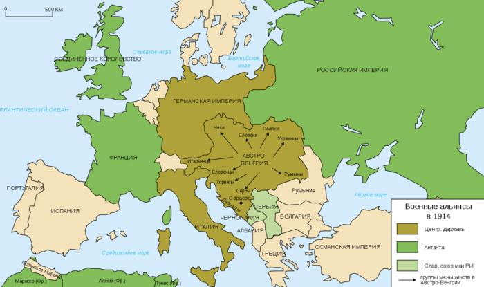 Рис. 1. Военные альянсы в Европе в 1914 году