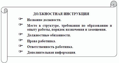 Рис. 1. Структура должностной инструкции