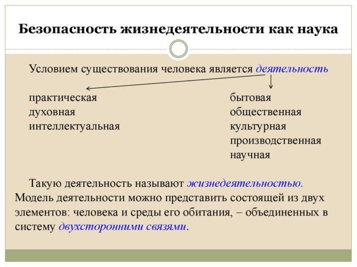 Рис. 2. Безопасность жизнедеятельности