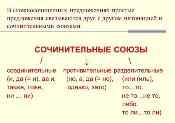 Рис. 2. Сочинительные союзы