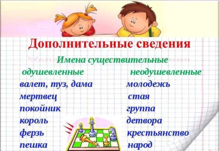Рис. 2. Примеры одушевленных и неодушевленных имен существительных