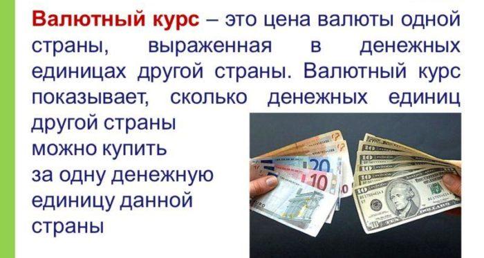 Рис. 1. Валютный курс