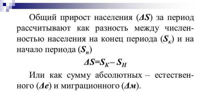 Рис. 1. Коэффициент прироста населения