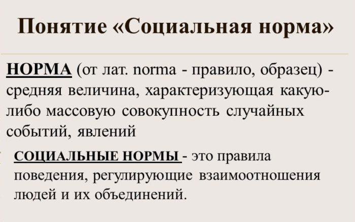 """Рис. 1. Понятие """"Социальная норма"""""""