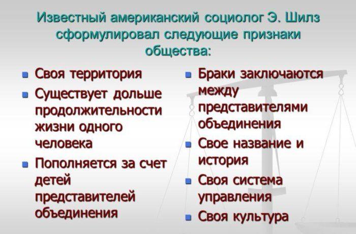 Рис. 2. Признаки общества по Э. Шилз