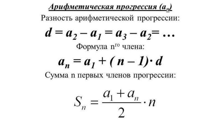 Рис. 2. Формулы арифметической прогрессии